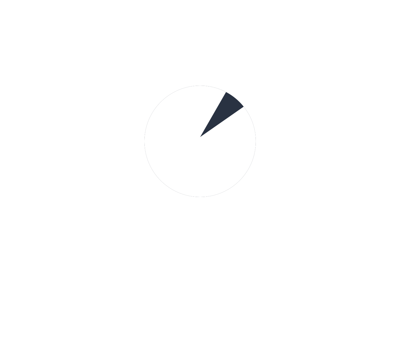 Silent Observer